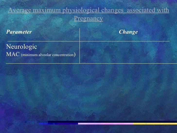 Average maximum physiological changes  associated with Pregnancy Parameter   Change Neurologic MAC  (minimum alveolar   co...
