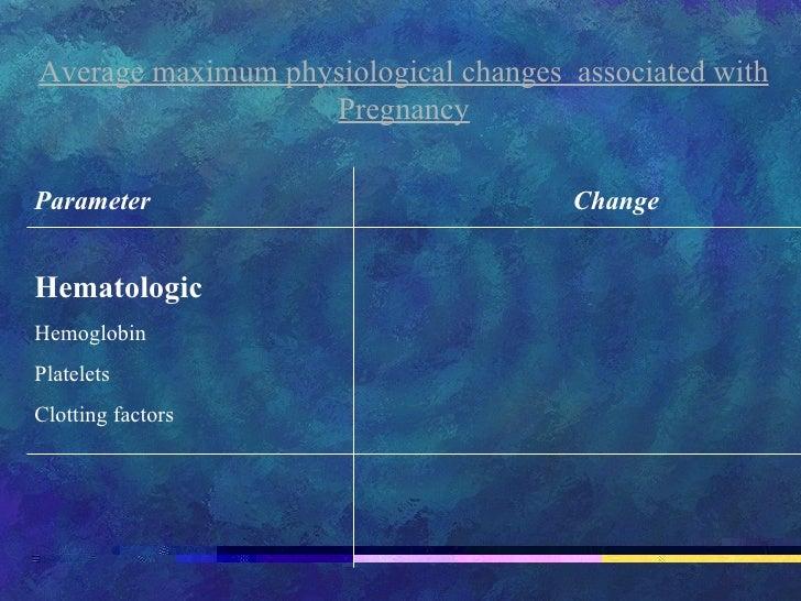 Average maximum physiological changes  associated with Pregnancy Parameter   Change Hematologic Hemoglobin  Platelets  Clo...