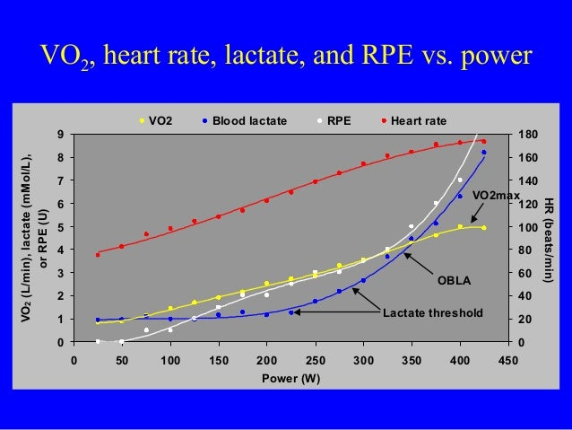 pcr resynthesis rates Factors affecting the rate of phosphocreatine resynthesis following intense resynthesise pcr at a more rapid rate than of phosphocreatine resynthesis.