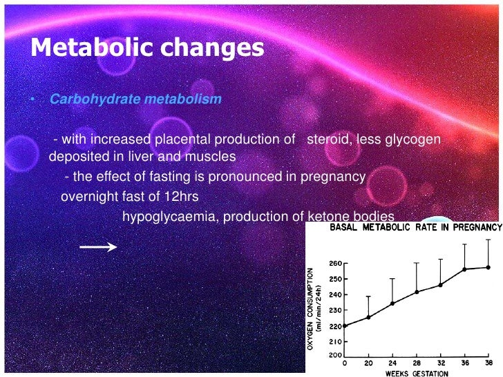 physiological changes Chapter 2 physiological changes in pregnancy candice k silversides, jack m colman physiological changes during pregnancy facilitate the adaptation of the cardio.