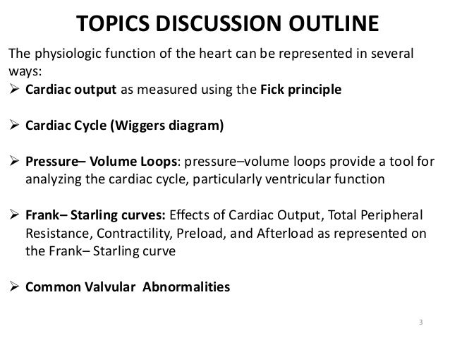 Physiologic and pathophysiologic function of the heart Slide 3