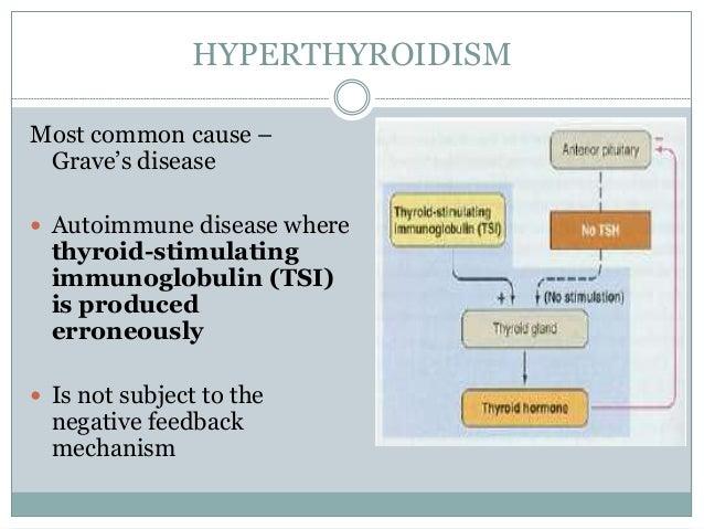 HYPERTHYROIDISM Most common cause – Grave's disease  Autoimmune disease where thyroid-stimulating immunoglobulin (TSI) is...