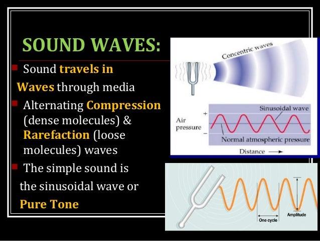SOUND WAVES:  Sound travels in Waves through media  Alternating Compression (dense molecules) & Rarefaction (loose molec...