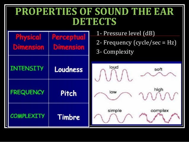 PROPERTIES OF SOUND THE EAR DETECTS 1- Pressure level (dB) 2- Frequency (cycle/sec = Hz) 3- Complexity