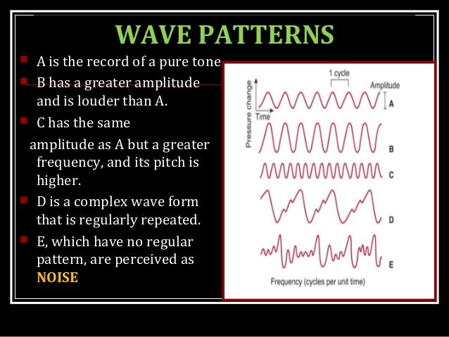 WAVE PATTERNS  A is the record of a pure tone  B has a greater amplitude and is louder than A.  C has the same amplitud...