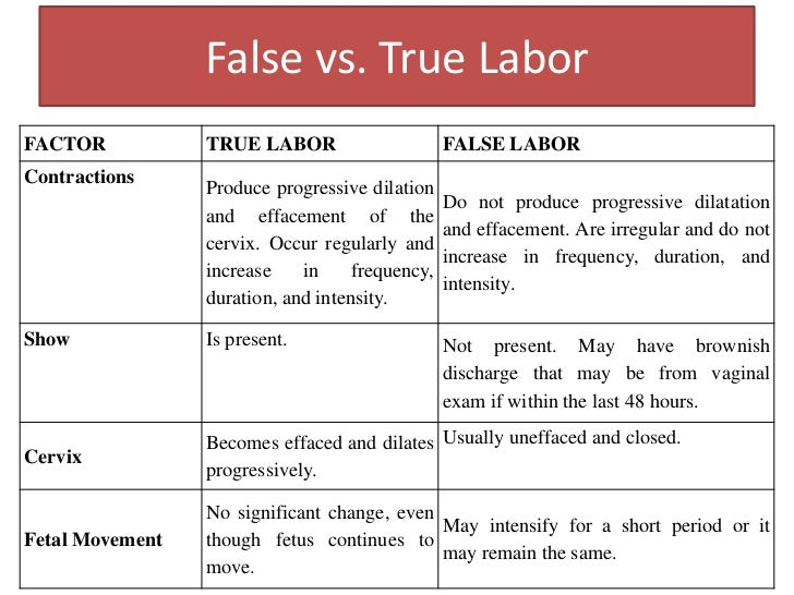 False Labor