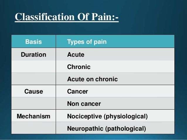 Physiology of pain pathways