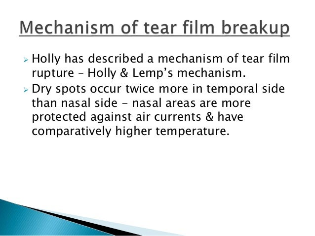 Physiology of tear film &