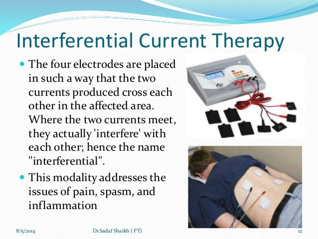 Interferential Current or therapy for Physiotherapy students