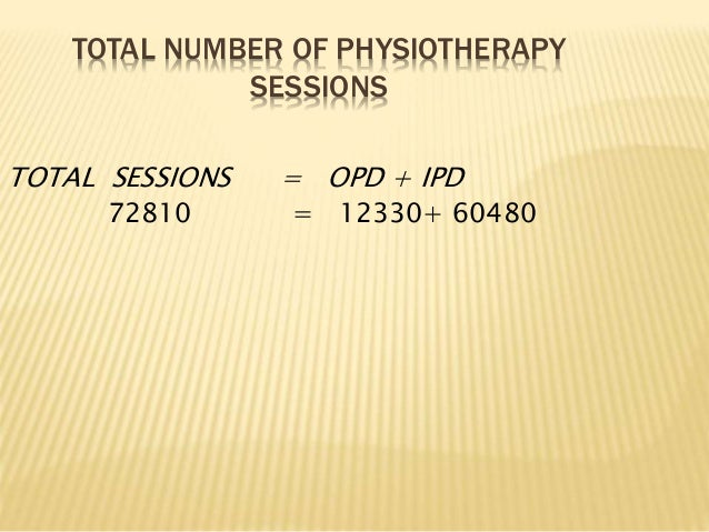 Physiotherapy audit 2016 Slide 2