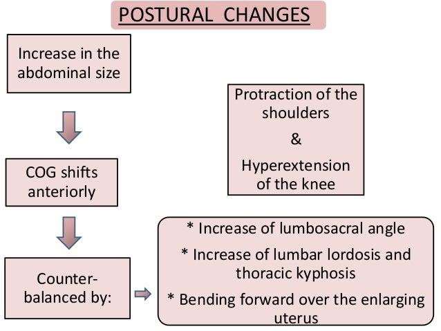 antenatal and postnatal care pdf