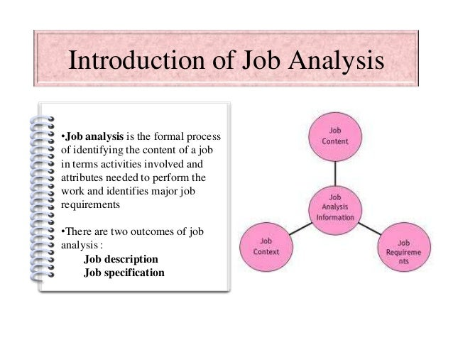 flow charts for jobs analysis job description job specefication Relationship between the three the relationship between job analysis, job specification and job description is that job analysis is of that job with other jobs.