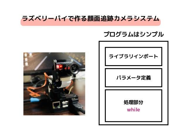 ラズベリーパイで作る顔面追跡カメラシステム プログラムはシンプル ライブラリインポート パラメータ定義 処理部分 while