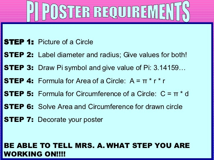STEP 1:  Picture of a Circle STEP 2:  Label diameter and radius; Give values for both! STEP 3:  Draw Pi symbol and give va...