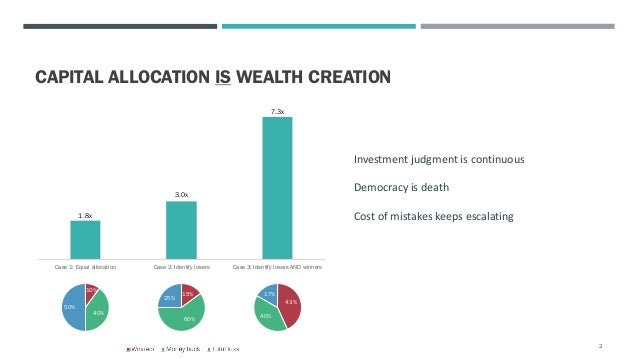 CAPITAL ALLOCATION IS WEALTH CREATION 2 Investment judgment is continuous Democracy is death Cost of mistakes keeps escala...