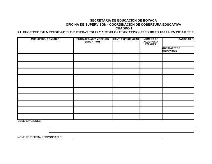SECRETARIA DE EDUCACIÓN DE BOYACÁ                           OFICINA DE SUPERVISON - COORDINACION DE COBERTURA EDUCATIVA   ...