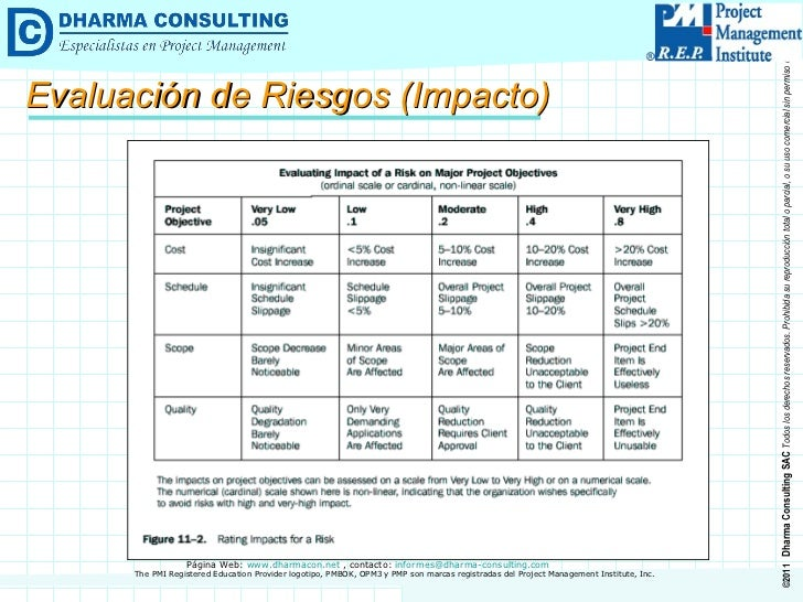 Read book matriz de riesgo evaluacin y gestin de riesgos