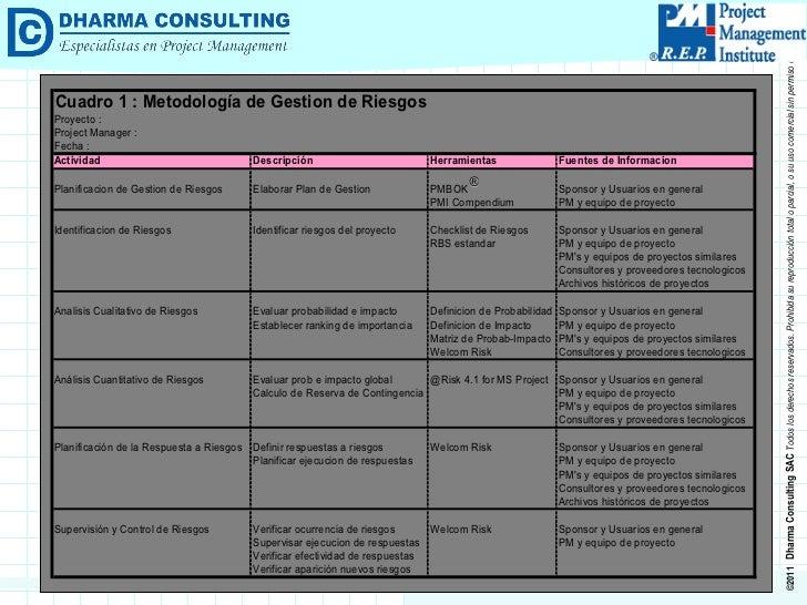 Guía del PMBOK® > Gestión de Riesgos