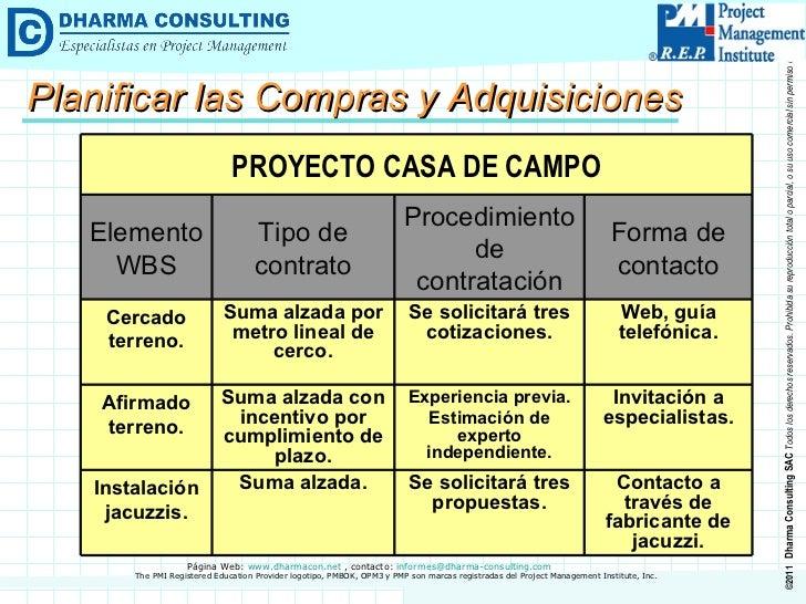 Planificar las Compras y Adquisiciones PROYECTO CASA DE CAMPO Elemento WBS Tipo de contrato Procedimiento de contratación ...
