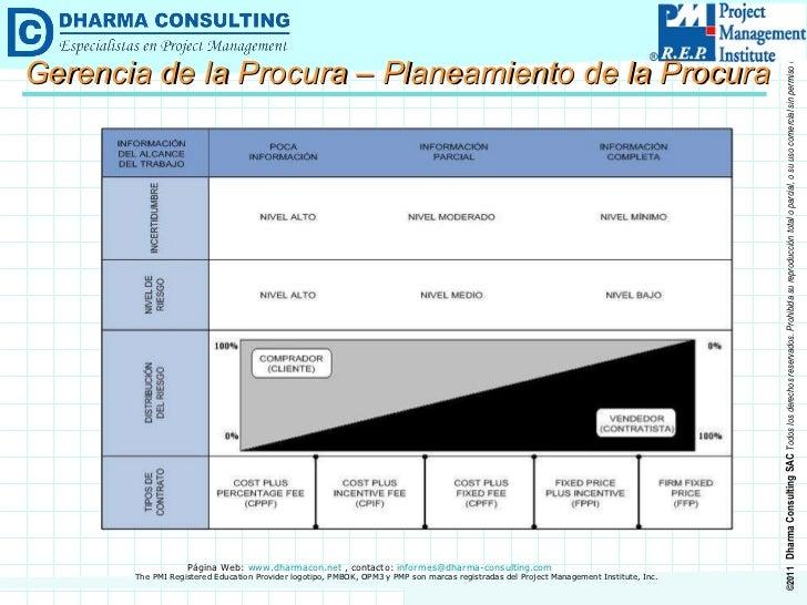 Gerencia de la Procura – Planeamiento de la Procura