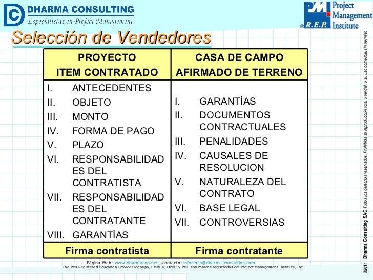 Selección de Vendedores PROYECTO ITEM CONTRATADO CASA DE CAMPO AFIRMADO DE TERRENO <ul><li>ANTECEDENTES </li></ul><ul><li>...