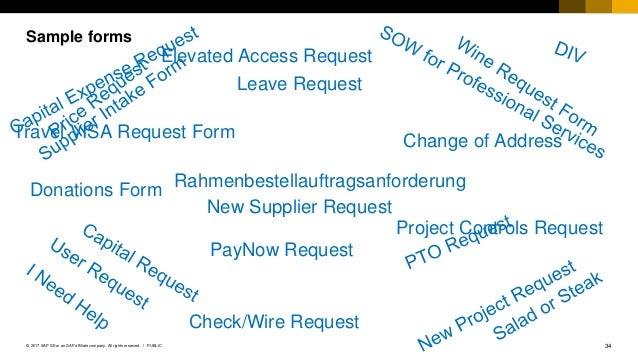 Sample Leave Request Form