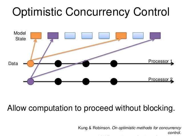 concurrency control Optimistic concurrency control (occ) is a concurrency control method applied to transactional systems such as relational database management systems and software.