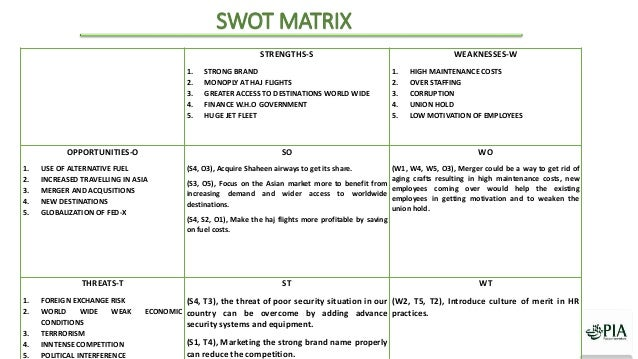 swot matrix of pia Pia project 1  stepel analysis porter's five forces model bcg matrix for pia swot analysis efe matrix competitive profile.