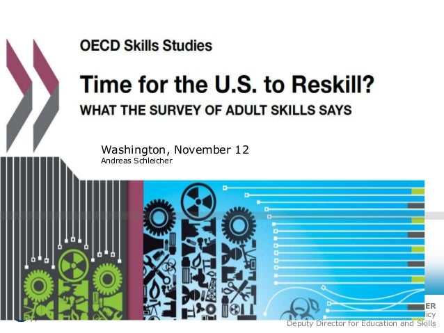 Skilled for Life?  Measuring the skills of adults  Washington, November 12 Andreas Schleicher  ANDREAS SCHLEICHER Special ...