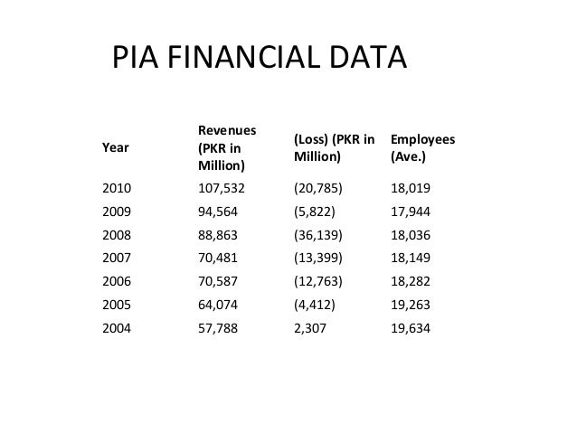 case study about pia Internal conspiracies and pia workshop objectives internal conspiracies - defined  case studies airport seaport suspensions what is a pia.