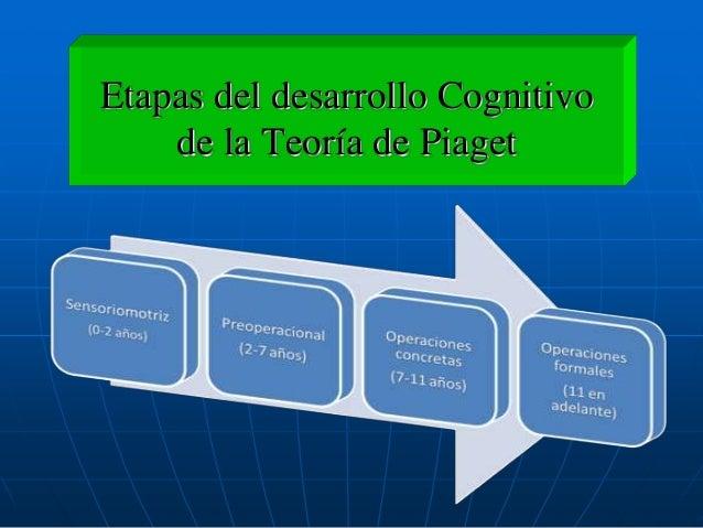 Piaget Slide 2