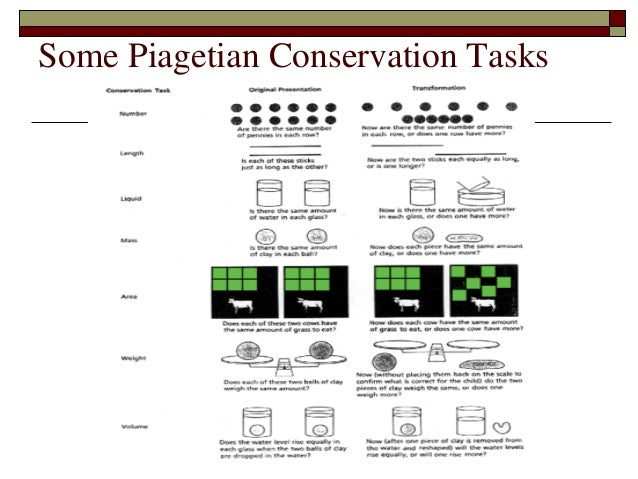 piagets conservation tasks essay Order of conservation tasks in young children introduction: piaget believed that there were four main stages in which children pass during cognitive development.