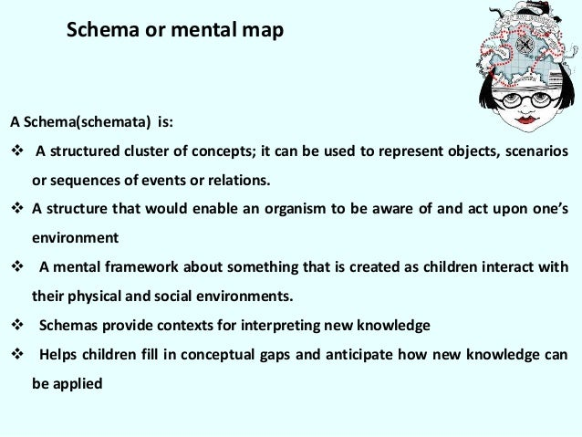jean piaget stepwise sequence of mental development Essay synopsis essay question: jean piaget proposed a step-wise sequence of mental development during childhood provide an overview of piaget's core ideas, discussing evidence for and.