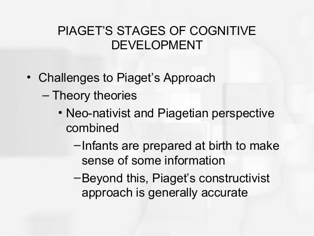 piaget vs vygotsky compare and contrast