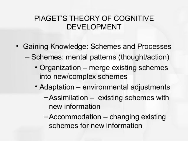 the similarities and differences of the theories of piaget and vygotsky Free piaget and vygotsky cognitive theories perspectives of learning and teaching in piaget's and vygotsky's theories - the venn diagram is comparing the similarities and differences of two theories piaget's the explanation of vygotsky and piaget's theories - there.