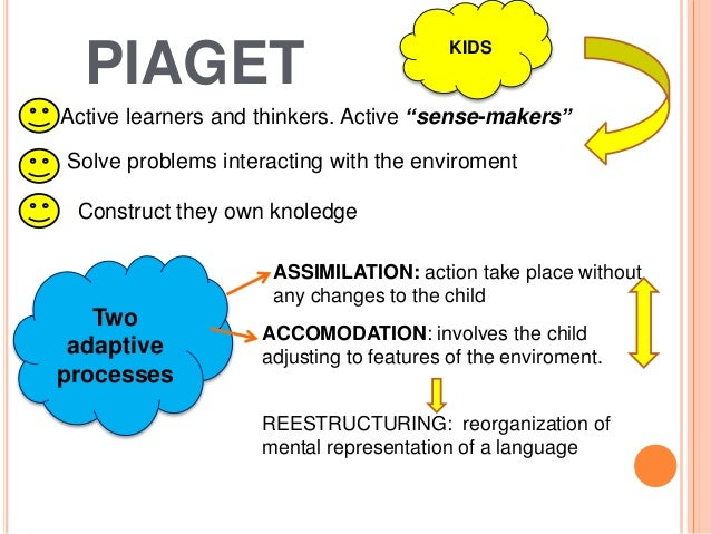 piaget and bruner According to piaget's theory of cognitive development, children at this stage understand object permanence, but they still don't get the concept of conservation.