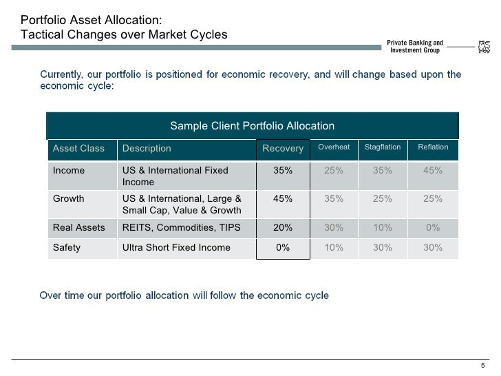 Lord abbett diversified income strategy fund class c