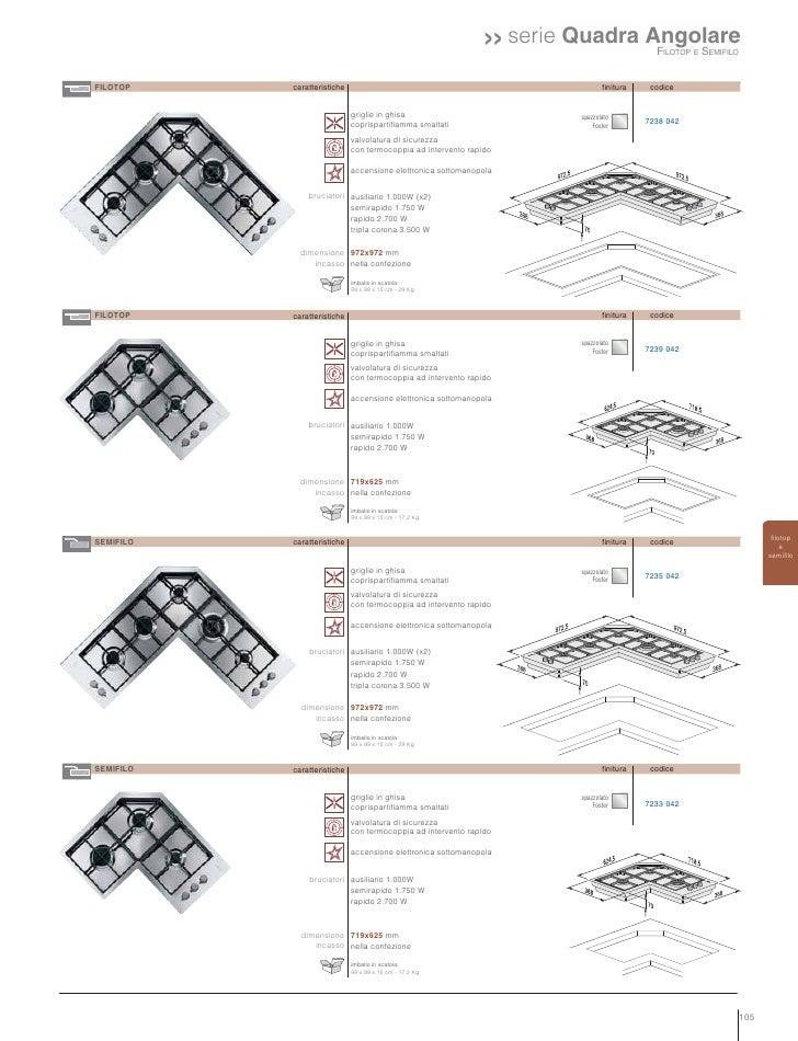 Beautiful Piano Cottura Angolo Ideas - Amazing House Design ...