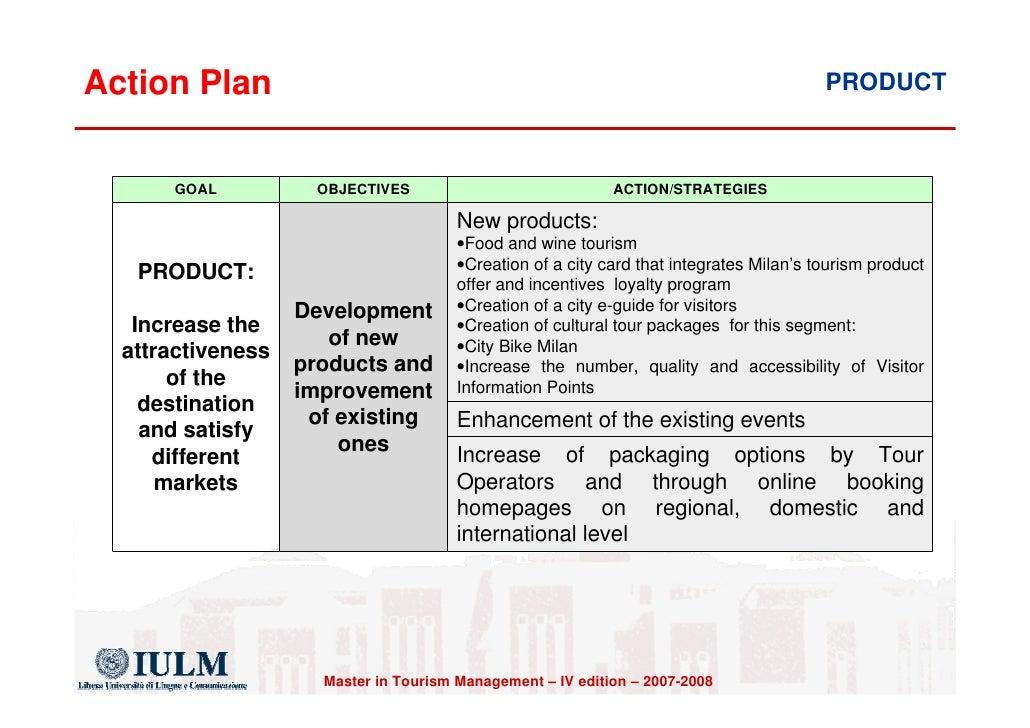 Milano Tourism Strategic Plan