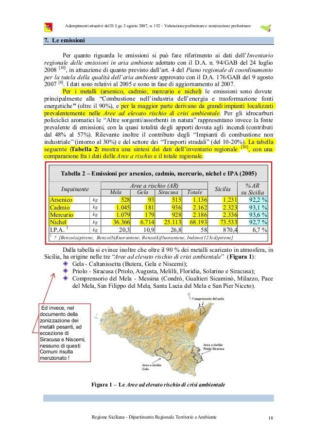Adempimenti attuativi del D. Lgs. 3 agosto 2007, n. 152 – Valutazione preliminare e zonizzazione preliminare  7. Le emissi...