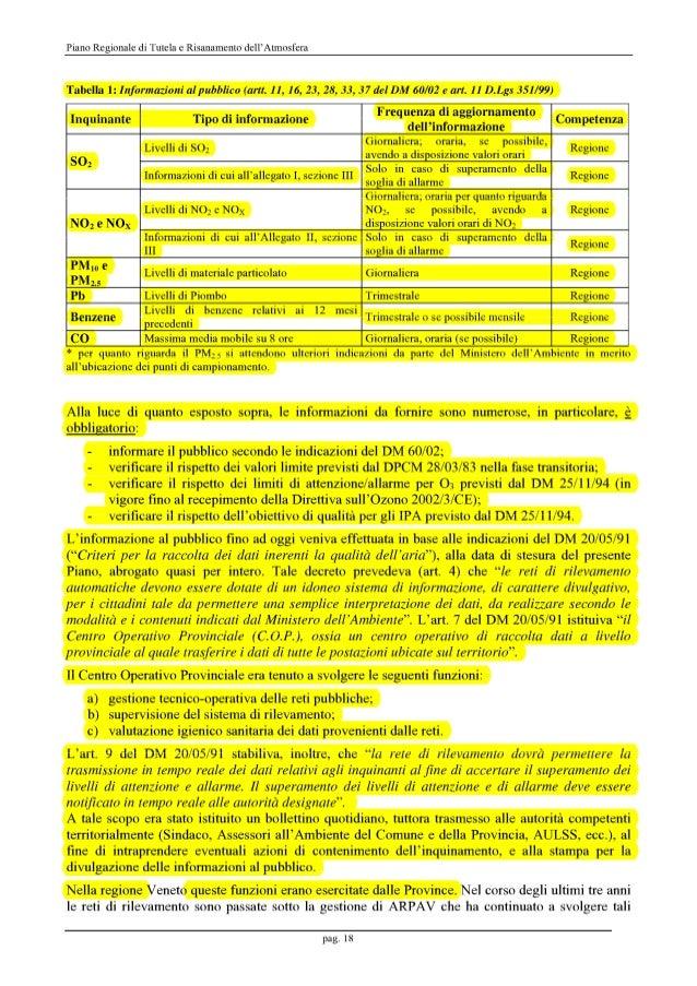 PIANO ARIA REGIONE VENETO CAPITOLO 1 PAG  14 20 FONTE DEL COPIATO PER IL PIANO ARIA SICILIA   PAG 25 29