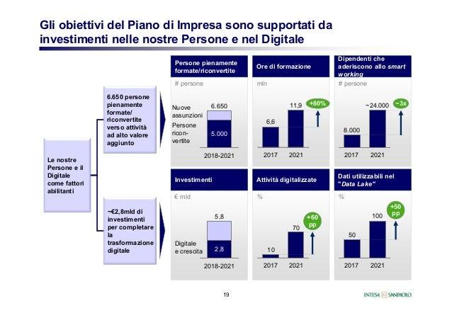 320f08ff3a Piano di impresa 2018 - 2021 intesa San Paolo