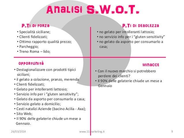 piano marketing strategico gelateria roma