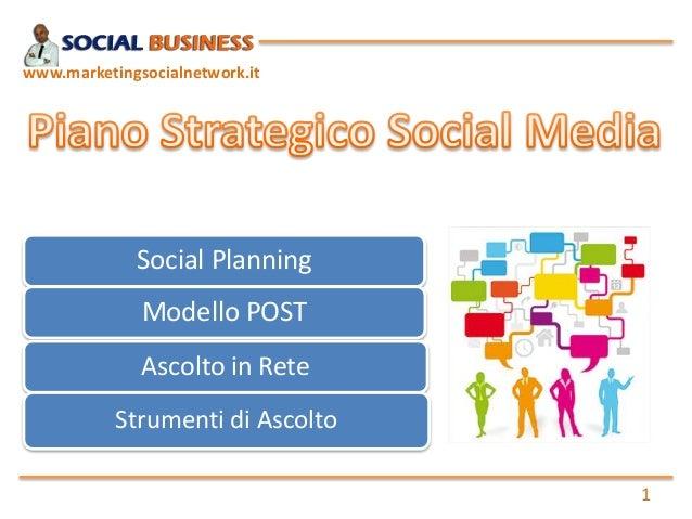 www.marketingsocialnetwork.it  Social Planning Modello POST Ascolto in Rete Strumenti di Ascolto 1