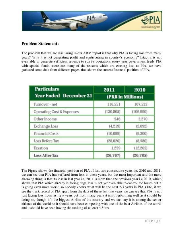 Swot analysis of pia