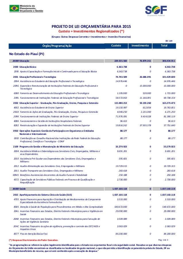 Órgão/Programa/Ação Custeio TotalInvestimento PROJETO DE LEI ORÇAMENTÁRIA PARA 2015 (Grupos: Outras Despesas Correntes + I...