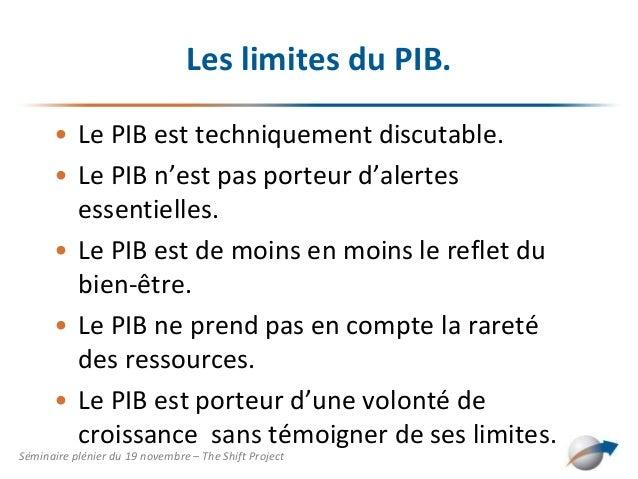 limites pib