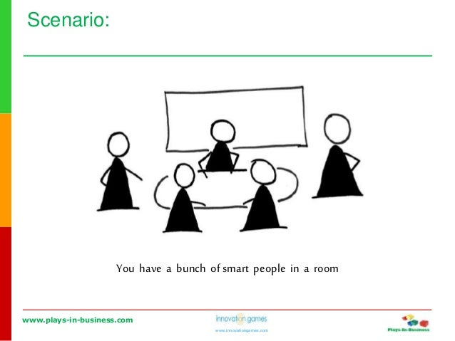 www.plays-in-business.com www.innovationgames.com Scenario: You have a bunch of smart people in a room