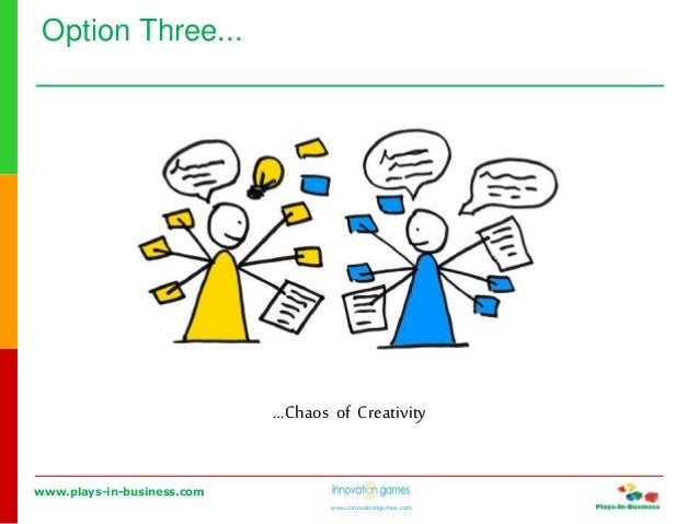 www.plays-in-business.com www.innovationgames.com Option Three... …Chaos of Creativity