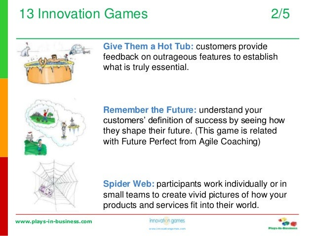 www.plays-in-business.com www.innovationgames.com 13 Innovation Games 2/5 Give Them a Hot Tub: customers provide feedback ...